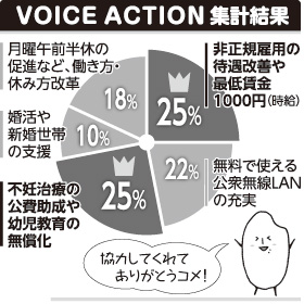 0512VoiceAction